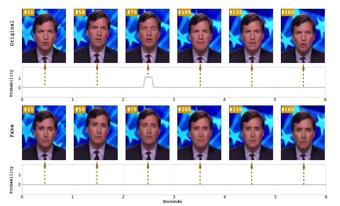 Deepfake-detection