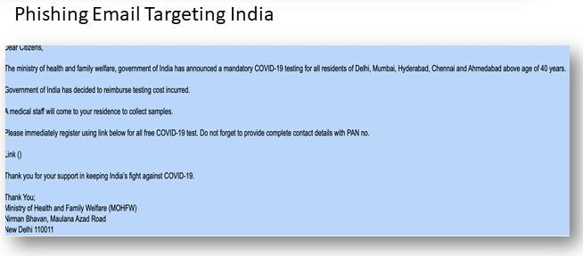 Screenshot of Phishing Email Targeting India